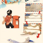postcard aeroplane 150x150 Making sweet sweet music has its own rules, with this awesome musical ruler